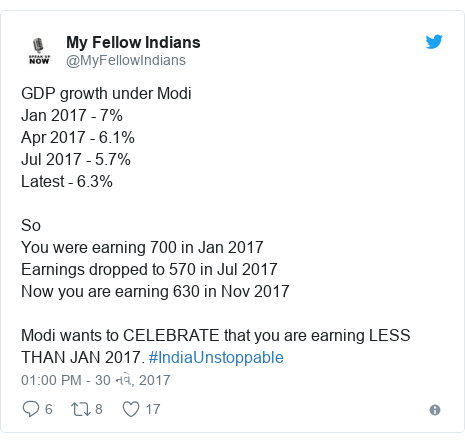 Twitter post by @MyFellowIndians: GDP growth under ModiJan 2017 - 7%Apr 2017 - 6.1%Jul 2017 - 5.7%Latest - 6.3%SoYou were earning 700 in Jan 2017Earnings dropped to 570 in Jul 2017Now you are earning 630 in Nov 2017Modi wants to CELEBRATE that you are earning LESS THAN JAN 2017. #IndiaUnstoppable