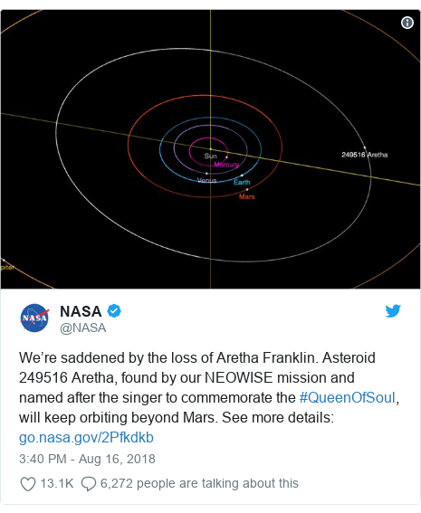 Twitter post by @NASA: We're saddened by the loss of Aretha Franklin. Asteroid 249516 Aretha, found by our NEOWISE mission and named after the singer to commemorate the #QueenOfSoul, will keep orbiting beyond Mars. See more details