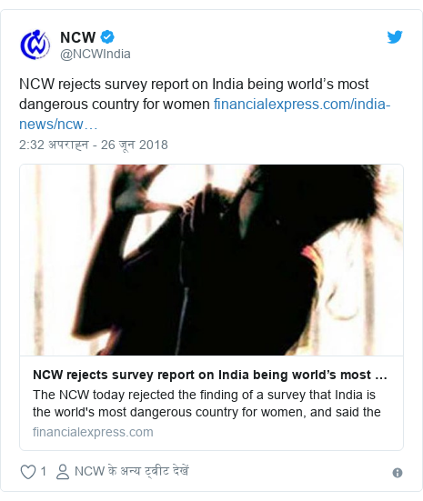 ट्विटर पोस्ट @NCWIndia: NCW rejects survey report on India being world's most dangerous country for women