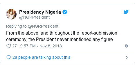 Twitter post by @NGRPresident: From the above, and throughout the report-submission ceremony, the President never mentioned any figure.