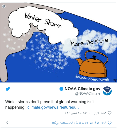 پست توییتر از @NOAAClimate: Winter storms don't prove that global warming isn't happening.