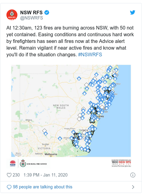 Twitter post by @NSWRFS: At 12 30am, 123 fires are burning across NSW, with 50 not yet contained. Easing conditions and continuous hard work by firefighters has seen all fires now at the Advice alert level. Remain vigilant if near active fires and know what you'll do if the situation changes. #NSWRFS