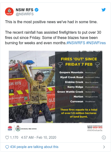 Twitter post by @NSWRFS: This is the most positive news we've had in some time.The recent rainfall has assisted firefighters to put over 30 fires out since Friday. Some of these blazes have been burning for weeks and even months.#NSWRFS #NSWFires