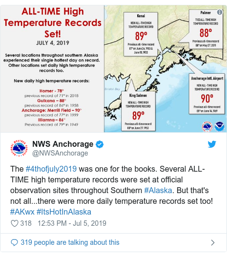 Twitter post by @NWSAnchorage: The #4thofjuly2019 was one for the books. Several ALL-TIME high temperature records were set at official observation sites throughout Southern #Alaska. But that's not all...there were more daily temperature records set too! #AKwx #ItsHotInAlaska