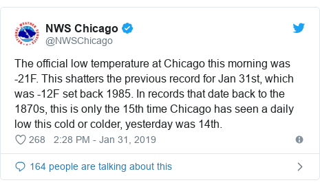 Twitter post by @NWSChicago: The official low temperature at Chicago this morning was -21F. This shatters the previous record for Jan 31st, which was -12F set back 1985. In records that date back to the 1870s, this is only the 15th time Chicago has seen a daily low this cold or colder, yesterday was 14th.