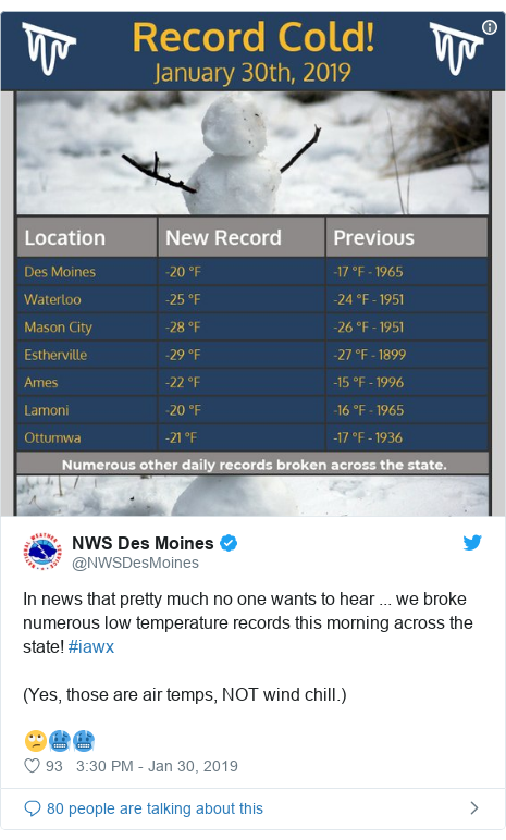 Twitter post by @NWSDesMoines: In news that pretty much no one wants to hear ... we broke numerous low temperature records this morning across the state! #iawx  (Yes, those are air temps, NOT wind chill.)🙄🥶🥶