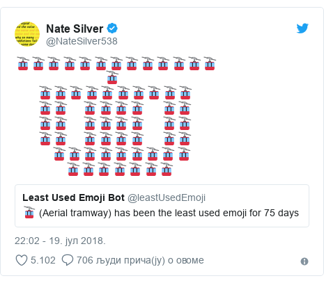 Twitter post by @NateSilver538: 🚡🚡🚡🚡🚡🚡🚡🚡🚡🚡🚡🚡🚡                                🚡        🚡🚡🚡🚡🚡🚡🚡🚡🚡🚡        🚡🚡     🚡🚡🚡🚡      🚡🚡        🚡🚡     🚡🚡🚡🚡      🚡🚡        🚡🚡     🚡🚡🚡🚡      🚡🚡             🚡🚡🚡🚡🚡🚡🚡🚡🚡                  🚡🚡🚡🚡🚡🚡🚡