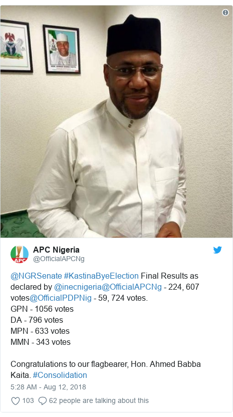 Twitter post by @OfficialAPCNg: @NGRSenate #KastinaByeElection Final Results as declared by @inecnigeria@OfficialAPCNg - 224, 607 votes@OfficialPDPNig - 59, 724 votes. GPN - 1056 votesDA - 796 votesMPN - 633 votesMMN - 343 votesCongratulations to our flagbearer, Hon. Ahmed Babba Kaita. #Consolidation