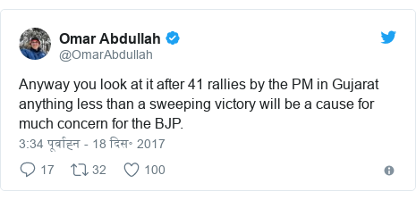 ट्विटर पोस्ट @OmarAbdullah: Anyway you look at it after 41 rallies by the PM in Gujarat anything less than a sweeping victory will be a cause for much concern for the BJP.