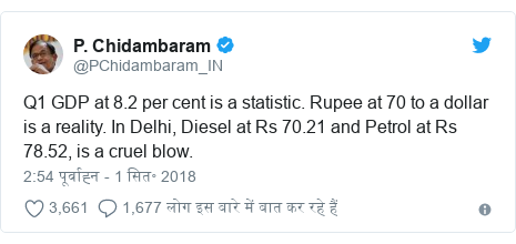 ट्विटर पोस्ट @PChidambaram_IN: Q1 GDP at 8.2 per cent is a statistic. Rupee at 70 to a dollar is a reality. In Delhi, Diesel at Rs 70.21 and Petrol at Rs 78.52, is a cruel blow.