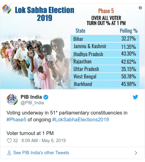 Twitter post by @PIB_India: Voting underway in 51* parliamentary constituencies in #Phase5 of ongoing #LokSabhaElections2019 Voter turnout at 1 PM