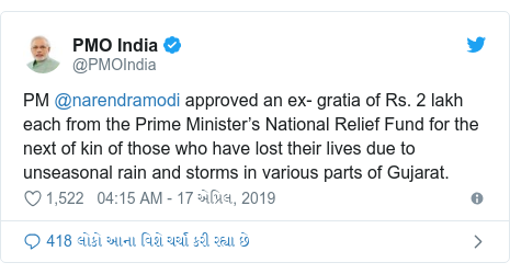 Twitter post by @PMOIndia: PM @narendramodi approved an ex- gratia of Rs. 2 lakh each from the Prime Minister's National Relief Fund for the next of kin of those who have lost their lives due to unseasonal rain and storms in various parts of Gujarat.