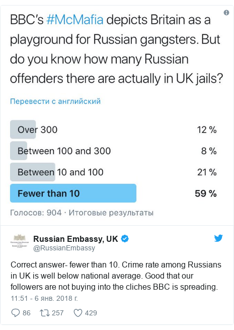 Twitter пост, автор: @RussianEmbassy: Correct answer- fewer than 10. Crime rate among Russians in UK is well below national average. Good that our followers are not buying into the cliches BBC is spreading.