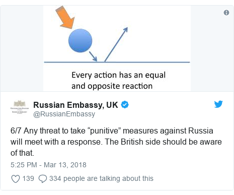 "Twitter post by @RussianEmbassy: 6/7 Any threat to take ""punitive"" measures against Russia will meet with a response. The British side should be aware of that."