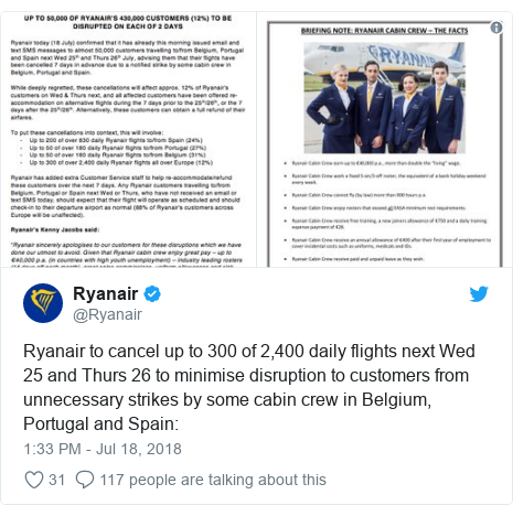 Twitter post by @Ryanair: Ryanair to cancel up to 300 of 2,400 daily flights next Wed 25 and Thurs 26 to minimise disruption to customers from unnecessary strikes by some cabin crew in Belgium, Portugal and Spain