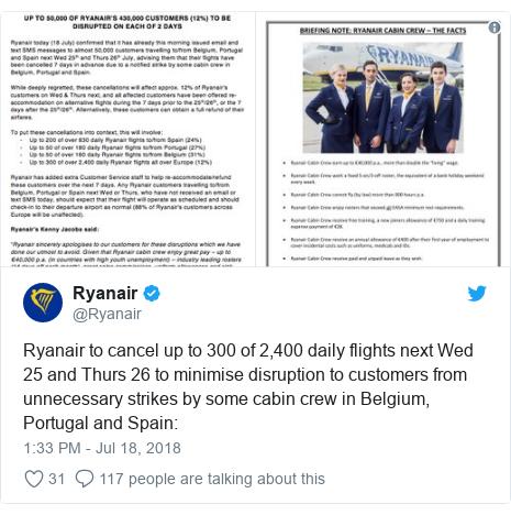 Ryanair cancels 600 flights over cabin crew strike - BBC News