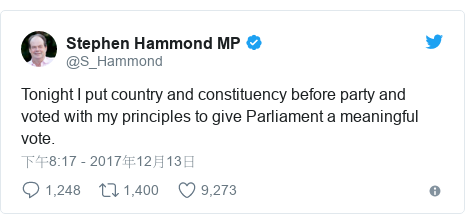 Twitter 用戶名 @S_Hammond: Tonight I put country and constituency before party and voted with my principles to give Parliament a meaningful vote.