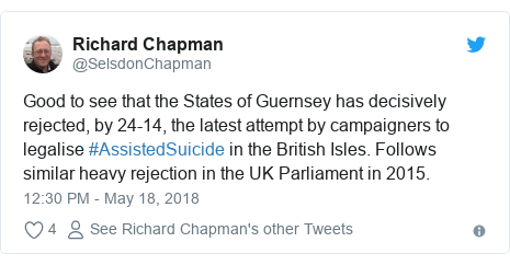 Twitter post by @SelsdonChapman: Good to see that the States of Guernsey has decisively rejected, by 24-14, the latest attempt by campaigners to legalise #AssistedSuicide in the British Isles. Follows similar heavy rejection in the UK Parliament in 2015.