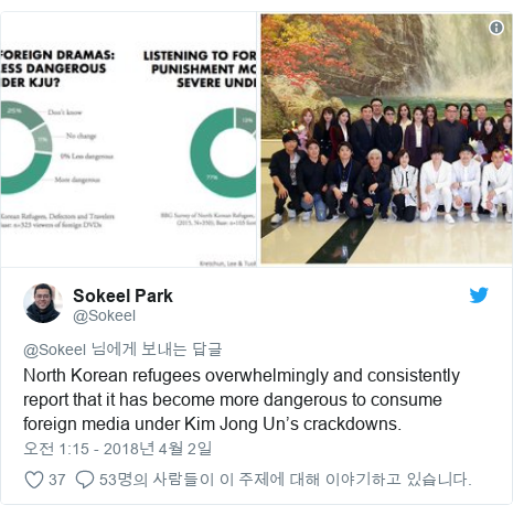 Twitter post by @Sokeel: North Korean refugees overwhelmingly and consistently report that it has become more dangerous to consume foreign media under Kim Jong Un's crackdowns.