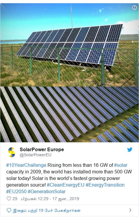 டுவிட்டர் இவரது பதிவு @SolarPowerEU: #10YearChallenge Rising from less than 16 GW of #solar capacity in 2009, the world has installed more than 500 GW solar today! Solar is the world's fastest growing power generation source! #CleanEnergyEU #EnergyTransition #EU2050 #GenerationSolar
