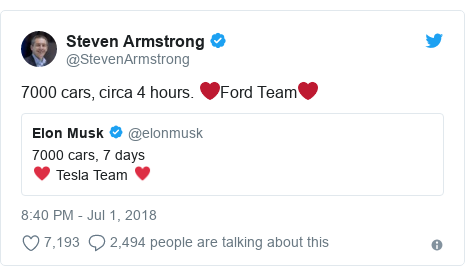 Twitter post by @StevenArmstrong: 7000 cars, circa 4 hours. ❤️Ford Team❤️