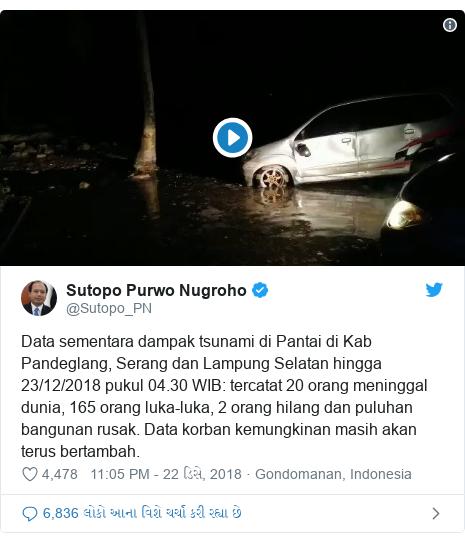 Twitter post by @Sutopo_PN: Data sementara dampak tsunami di Pantai di Kab Pandeglang, Serang dan Lampung Selatan hingga 23/12/2018 pukul 04.30 WIB  tercatat 20 orang meninggal dunia, 165 orang luka-luka, 2 orang hilang dan puluhan bangunan rusak. Data korban kemungkinan masih akan terus bertambah.