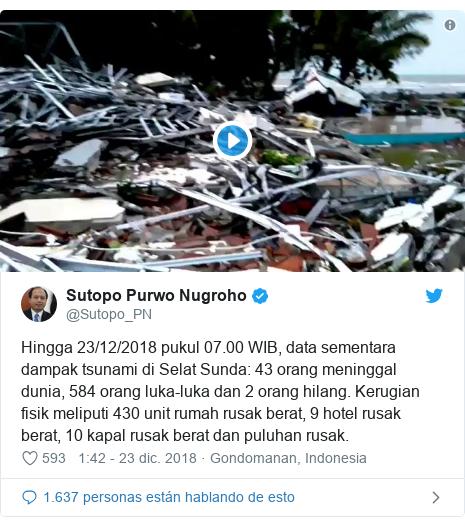 Publicación de Twitter por @Sutopo_PN: Hingga 23/12/2018 pukul 07.00 WIB, data sementara dampak tsunami di Selat Sunda  43 orang meninggal dunia, 584 orang luka-luka dan 2 orang hilang. Kerugian fisik meliputi 430 unit rumah rusak berat, 9 hotel rusak berat, 10 kapal rusak berat dan puluhan rusak.