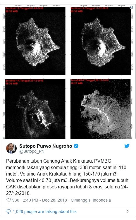 Twitter post by @Sutopo_PN: Perubahan tubuh Gunung Anak Krakatau. PVMBG memperkirakan yang semula tinggi 338 meter, saat ini 110 meter. Volume Anak Krakatau hilang 150-170 juta m3. Volume saat ini 40-70 juta m3. Berkurangnya volume tubuh GAK disebabkan proses rayapan tubuh & erosi selama 24-27/12/2018.
