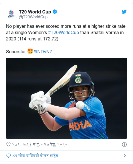 Twitter post by @T20WorldCup: No player has ever scored more runs at a higher strike rate at a single Women's #T20WorldCup than Shafali Verma in 2020 (114 runs at 172.72)Superstar 🤩#INDvNZ