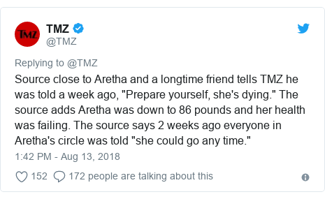 "Twitter post by @TMZ: Source close to Aretha and a longtime friend tells TMZ he was told a week ago, ""Prepare yourself, she's dying."" The source adds Aretha was down to 86 pounds and her health was failing. The source says 2 weeks ago everyone in Aretha's circle was told ""she could go any time."""