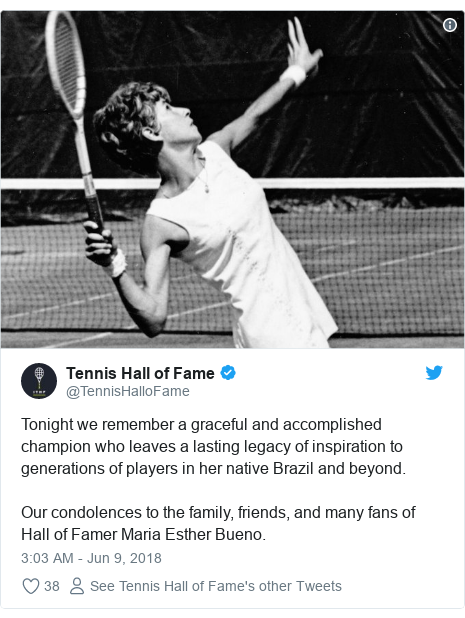 Twitter post by @TennisHalloFame: Tonight we remember a graceful and accomplished champion who leaves a lasting legacy of inspiration to generations of players in her native Brazil and beyond. Our condolences to the family, friends, and many fans of Hall of Famer Maria Esther Bueno.