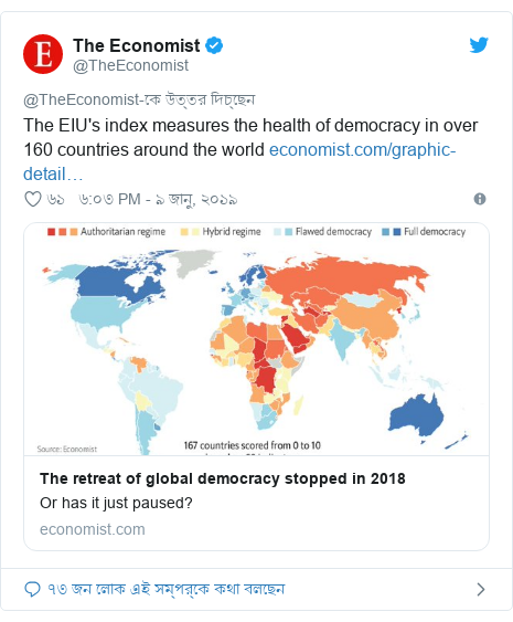 @TheEconomist এর টুইটার পোস্ট: The EIU's index measures the health of democracy in over 160 countries around the world
