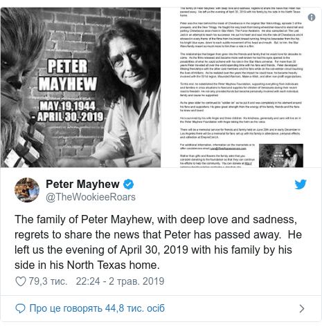 Twitter допис, автор: @TheWookieeRoars: The family of Peter Mayhew, with deep love and sadness, regrets to share the news that Peter has passed away.  He left us the evening of April 30, 2019 with his family by his side in his North Texas home.