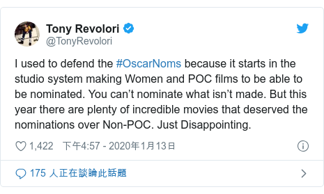 Twitter 用戶名 @TonyRevolori: I used to defend the #OscarNoms because it starts in the studio system making Women and POC films to be able to be nominated. You can't nominate what isn't made. But this year there are plenty of incredible movies that deserved the nominations over Non-POC. Just Disappointing.