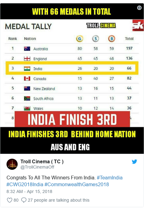 Twitter post by @TrollCinemaOff: Congrats To All The Winners From India. #TeamIndia #CWG2018India #CommonwealthGames2018