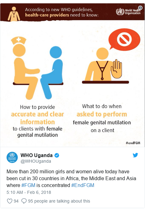Twitter post by @WHOUganda: More than 200 million girls and women alive today have been cut in 30 countries in Africa, the Middle East and Asia where #FGM is concentrated #EndFGM