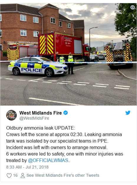 Twitter post by @WestMidsFire: Oldbury ammonia leak UPDATE Crews left the scene at approx 02 30. Leaking ammonia tank was isolated by our specialist teams in PPE. Incident was left with owners to arrange removal.6 workers were led to safety, one with minor injuries was treated by @OFFICIALWMAS.