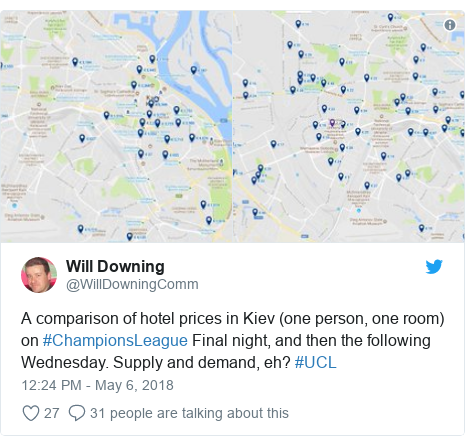 Twitter post by @WillDowningComm: A comparison of hotel prices in Kiev (one person, one room) on #ChampionsLeague Final night, and then the following Wednesday. Supply and demand, eh? #UCL
