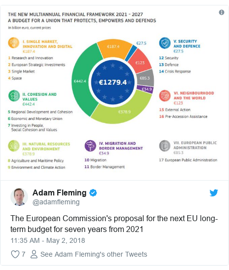 Twitter post by @adamfleming: The European Commission's proposal for the next EU long-term budget for seven years from 2021