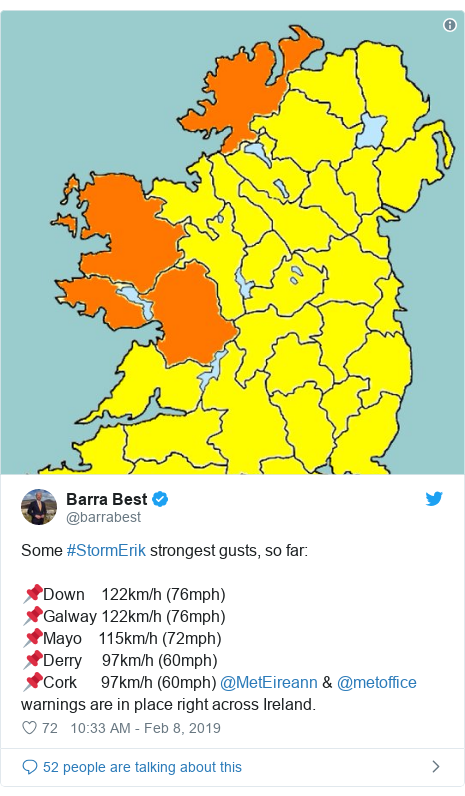 Twitter post by @barrabest: Some #StormErik strongest gusts, so far  📌Down    122km/h (76mph)📌Galway 122km/h (76mph)📌Mayo    115km/h (72mph)📌Derry     97km/h (60mph) 📌Cork      97km/h (60mph) @MetEireann & @metoffice warnings are in place right across Ireland.