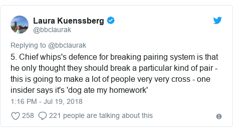 Twitter post by @bbclaurak: 5. Chief whips's defence for breaking pairing system is that he only thought they should break a particular kind of pair - this is going to make a lot of people very very cross - one insider says it's 'dog ate my homework'