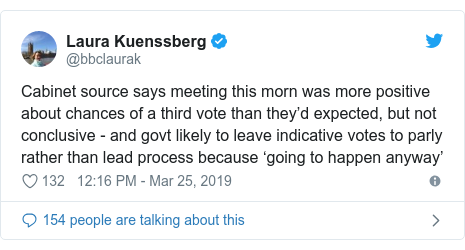 Twitter post by @bbclaurak: Cabinet source says meeting this morn was more positive about chances of a third vote than they'd expected, but not conclusive - and govt likely to leave indicative votes to parly rather than lead process because 'going to happen anyway'