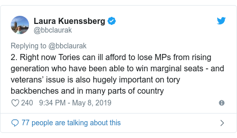Twitter post by @bbclaurak: 2. Right now Tories can ill afford to lose MPs from rising generation who have been able to win marginal seats - and veterans' issue is also hugely important on tory backbenches and in many parts of country