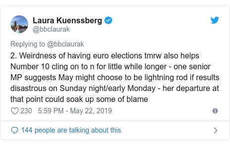 Twitter post by @bbclaurak: 2. Weirdness of having euro elections tmrw also helps Number 10 cling on to n for little while longer - one senior MP suggests May might choose to be lightning rod if results disastrous on Sunday night/early Monday - her departure at that point could soak up some of blame