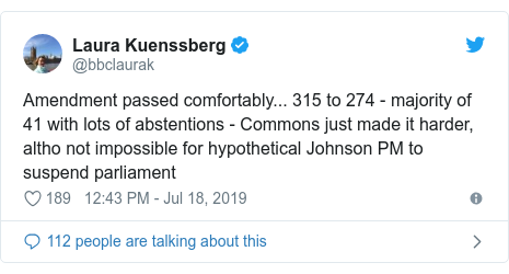 Twitter post by @bbclaurak: Amendment passed comfortably... 315 to 274 - majority of 41 with lots of abstentions - Commons just made it harder, altho not impossible for hypothetical Johnson PM to suspend parliament