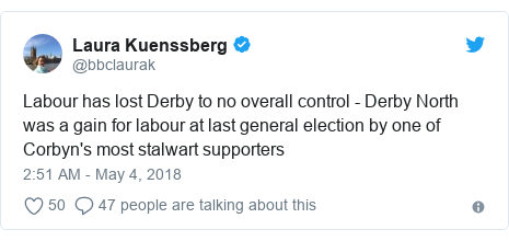Twitter post by @bbclaurak: Labour has lost Derby to no overall control - Derby North was a gain for labour at last general election by one of Corbyn's most stalwart supporters