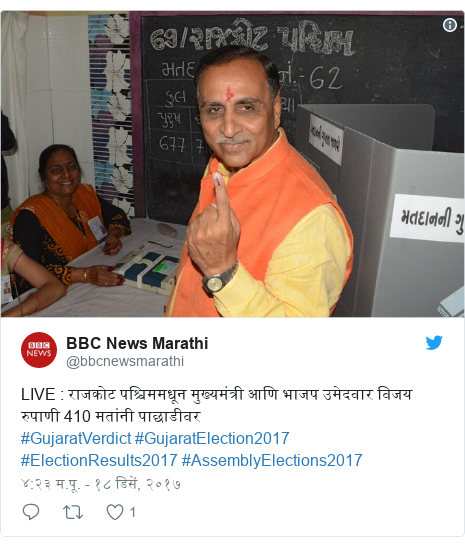 Twitter post by @bbcnewsmarathi: LIVE   राजकोट पश्चिममधून मुख्यमंत्री आणि भाजप उमेदवार विजय रुपाणी 410 मतांनी पाछाडीवर #GujaratVerdict #GujaratElection2017 #ElectionResults2017 #AssemblyElections2017