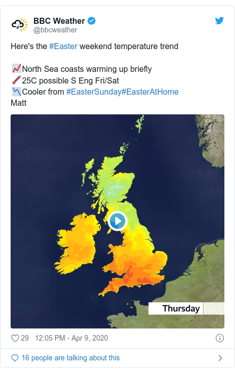Twitter post by @bbcweather: Here's the #Easter weekend temperature trend📈North Sea coasts warming up briefly🌡️25C possible S Eng Fri/Sat📉Cooler from #EasterSunday#EasterAtHome Matt