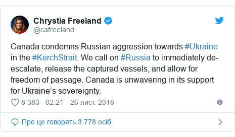 Twitter допис, автор: @cafreeland: Canada condemns Russian aggression towards #Ukraine in the #KerchStrait. We call on #Russia to immediately de-escalate, release the captured vessels, and allow for freedom of passage. Canada is unwavering in its support for Ukraine's sovereignty.