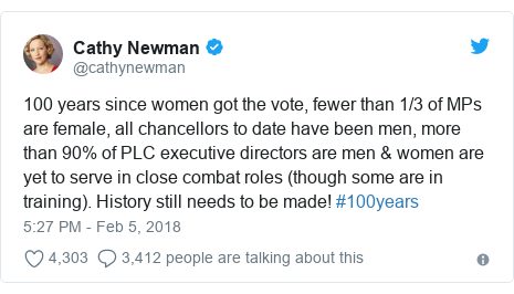 Twitter post by @cathynewman: 100 years since women got the vote, fewer than 1/3 of MPs are female, all chancellors to date have been men, more than 90% of PLC executive directors are men & women are yet to serve in close combat roles (though some are in training). History still needs to be made! #100years